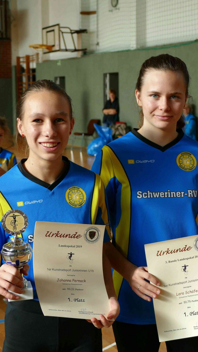 Juniorinnen-U19